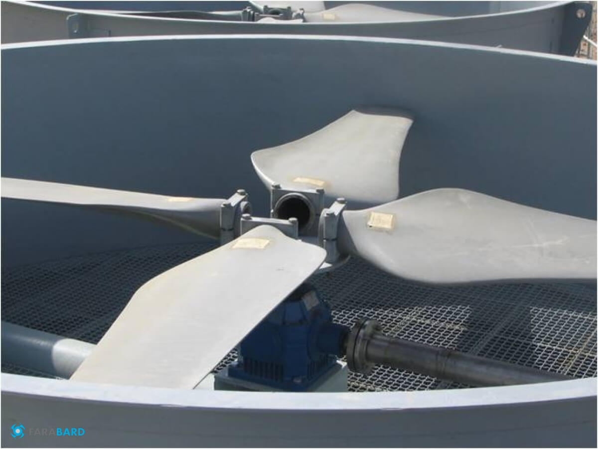 فن کاندنسور ها Air Cooled Condenser Axial Fan