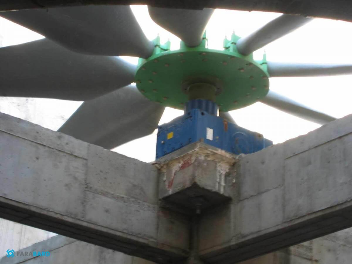 فن مبدل های حرارتی Air Cooled Heat Exchanger Axial Fan